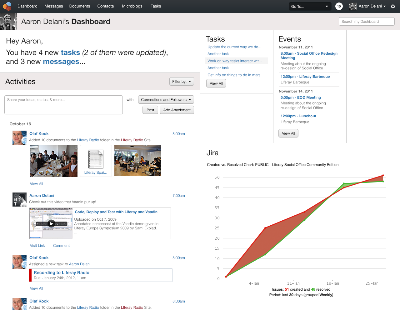 Social Office Dashboard
